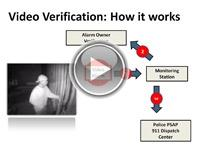 Video Verification Powerpoint